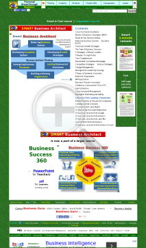 Smart Business Architect Ten3SBA preview. Click for more details
