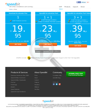 Speedbit Acceleration Pack 1yr subscription special price preview. Click for more details